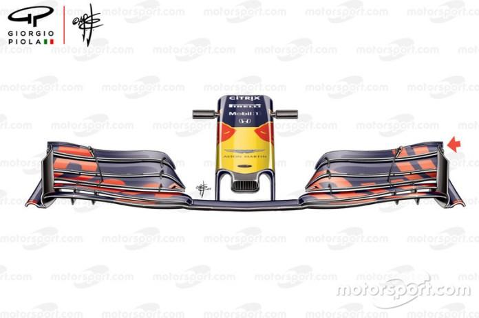 Ala delantera del Red Bull RB15 en China