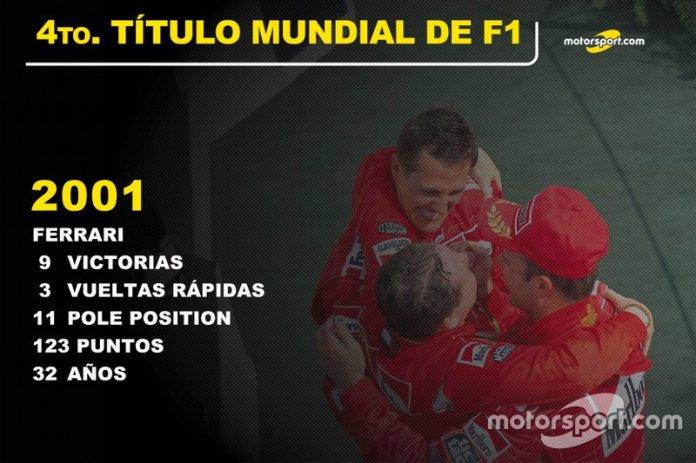 Michael Schumacher, Ferrari Título Mundial 2001