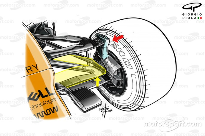 McLaren MCL35: ecco quanto è stato alzato il triangolo inferiore della sospensione rispetto alla MCL34