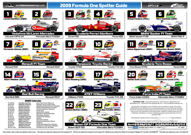 Formula 2 Spotters Guide