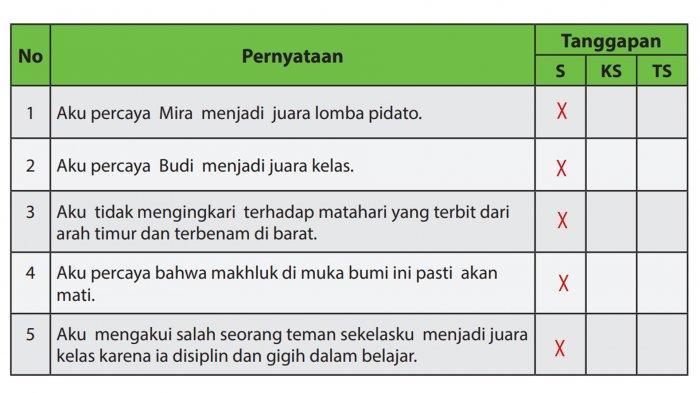 Kunci jawaban pendidikan agama islam dan budi pekerti kelas 4 halaman 21 22 23 24 25 26 27 28 29 30 pai dan bi sd mi pelajaran sifat allah. Kunci Jawaban Buku Agama Islam dan Budi Pekerti Kelas 6