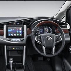 Spesifikasi All New Kijang Innova Reborn Ulasan Grand Veloz Toyota Gencar Iklankan Dengan Tagline The Interior