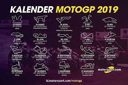 Jadwal lengkap F1 GP Australia 2019  Berita F1