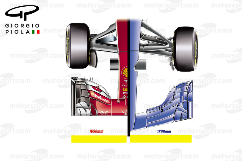 2016/2017 front wings comparison