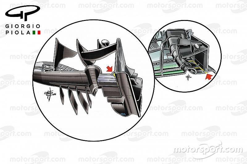 Animazione tecnica: Mercedes, nei segreti dell'ala anteriore 2017
