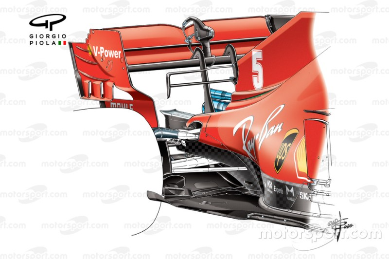 Ferrari SF1000 vloer detail
