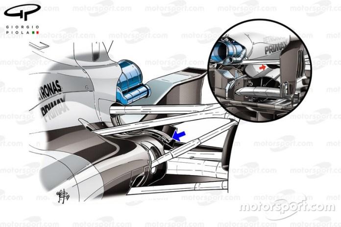 Mercedes W08 cooling flap comparison