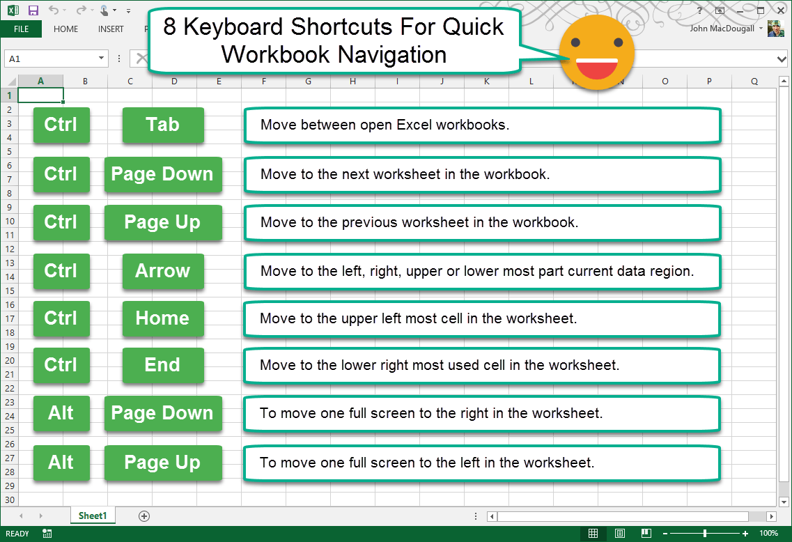 Reference Previous Worksheet Excel