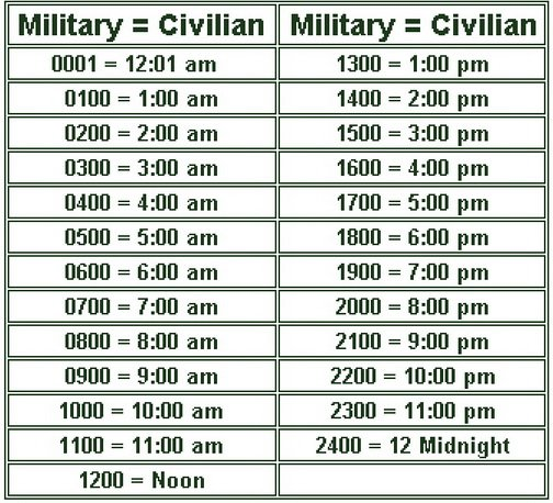 military time