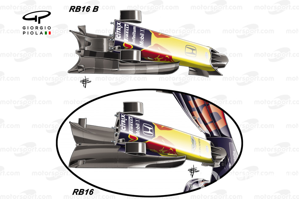 Red Bull Racing RB16B front nose comparison