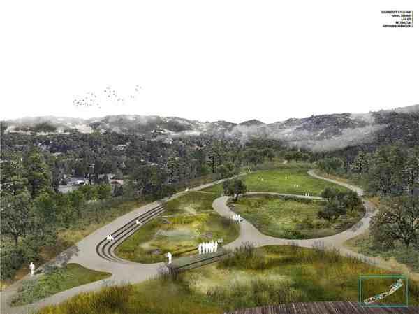School Of Landscape Architecture & Design Academy Art
