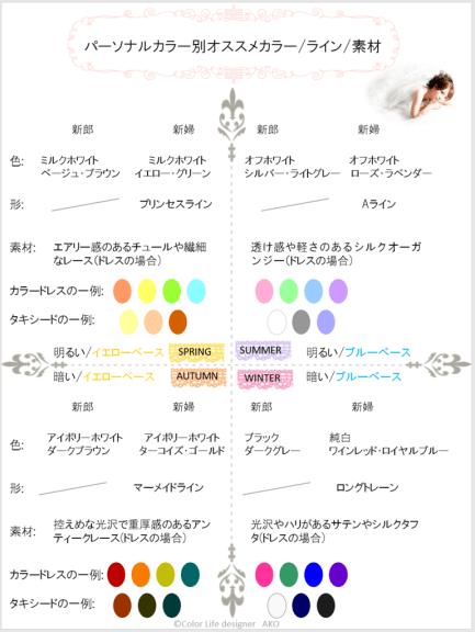 f:id:ColorLifedesignerAKO:20170922234705p:plain