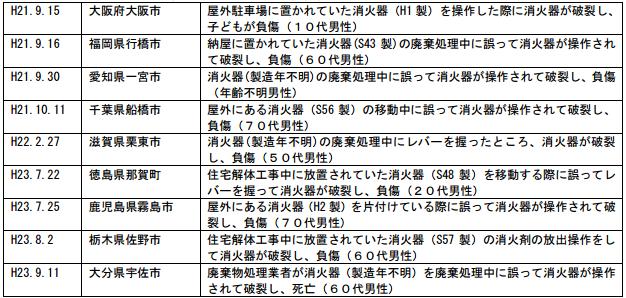 f:id:Daisuke-Tsuchiya:20160402120902p:plain