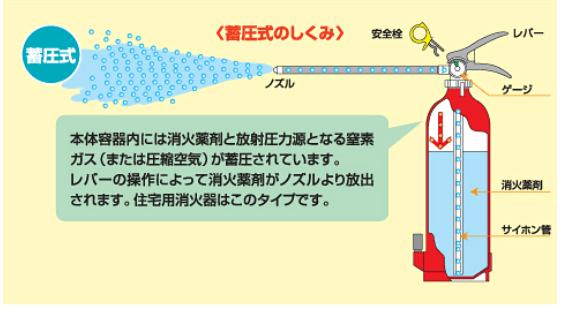 f:id:Daisuke-Tsuchiya:20160402122208p:plain