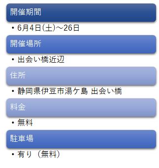 f:id:Daisuke-Tsuchiya:20160527173509p:plain