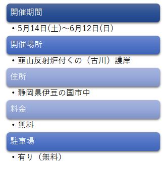 f:id:Daisuke-Tsuchiya:20160527173707p:plain