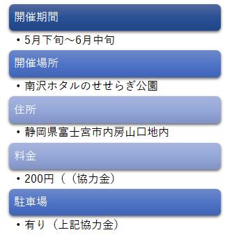 f:id:Daisuke-Tsuchiya:20160527185140p:plain