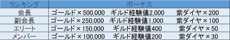 f:id:Daisuke-Tsuchiya:20160622013907p:plain