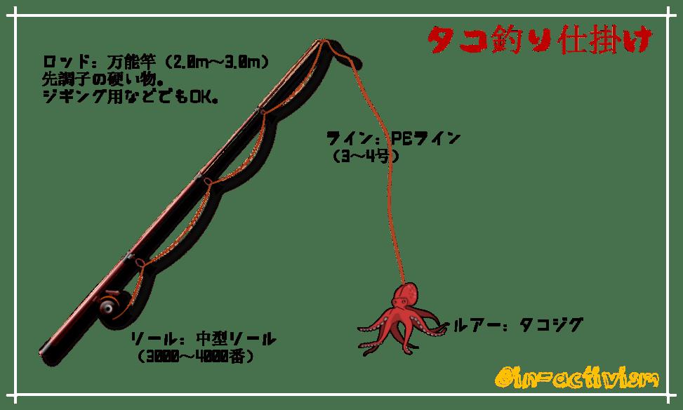 f:id:Daisuke-Tsuchiya:20160707141107p:plain