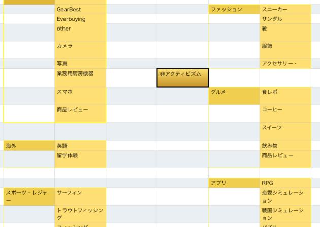 f:id:Daisuke-Tsuchiya:20170216190753p:plain