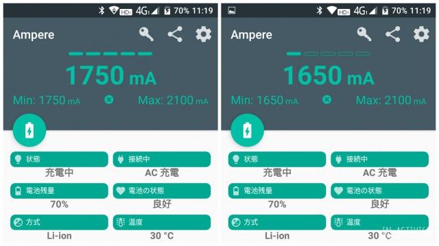 dodocool MFi認定 3in1 変換ケーブル使用時の計測