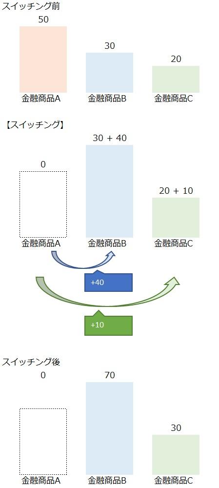f:id:Hongo-Haruto:20190203123959j:plain
