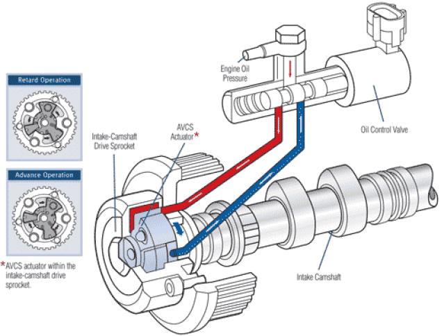 【永久保存版】EJ20|スバル水平対向エンジン完全ガイド(後編)【現役社員が徹底解説】吸排気デュアルAVCS
