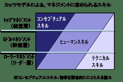 f:id:Taka310:20170328001040p:plain