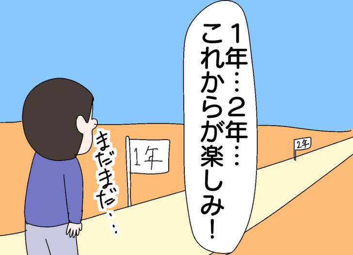 f:id:YuruFuwaTa:20191130165225p:plain