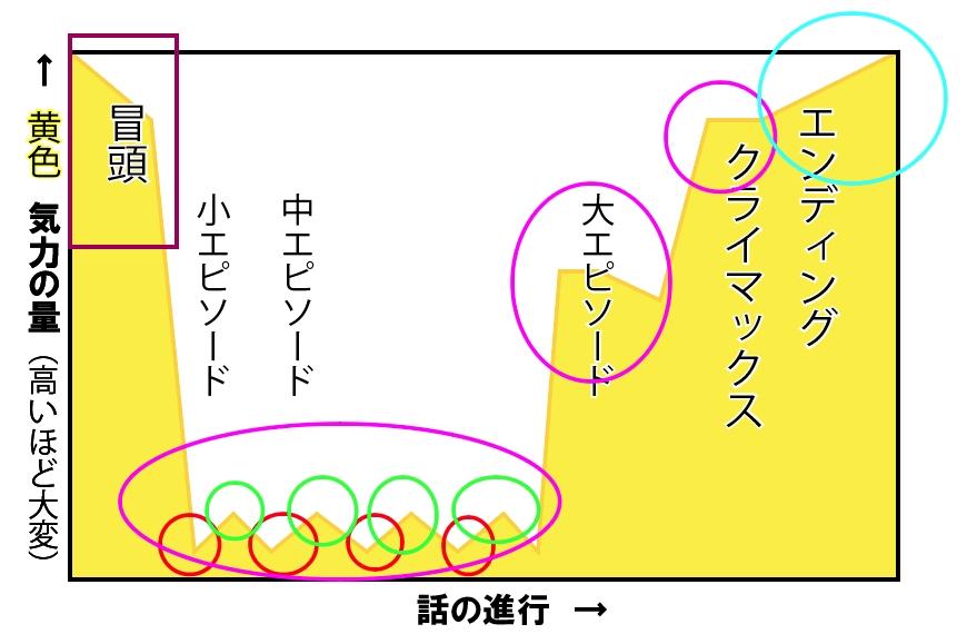 f:id:amakawawaka:20180318094851j:plain