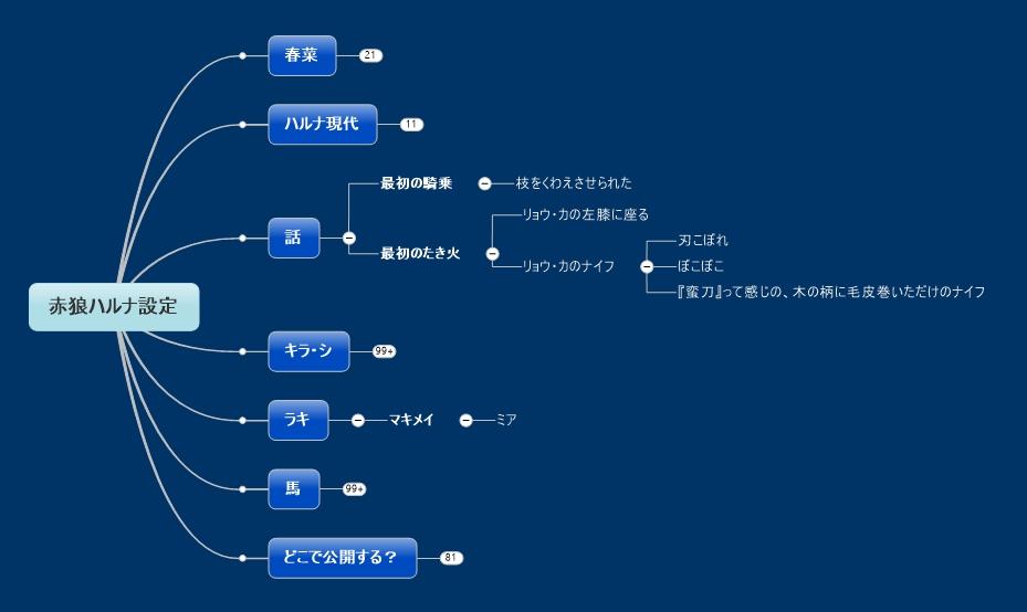 f:id:amakawawaka:20180608074647j:plain