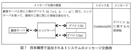 f:id:aolaniengineer:20200801052233p:plain