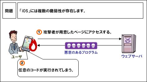 f:id:bambamboo333:20160831101616p:plain