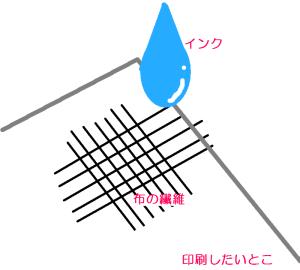 f:id:byousatsu-pn2:20160227135005p:plain