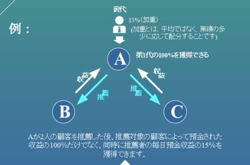 f:id:crosschange0514:20190706030757p:plain