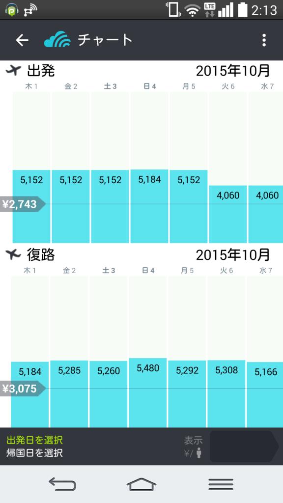f:id:dai5m:20151229022240p:plain