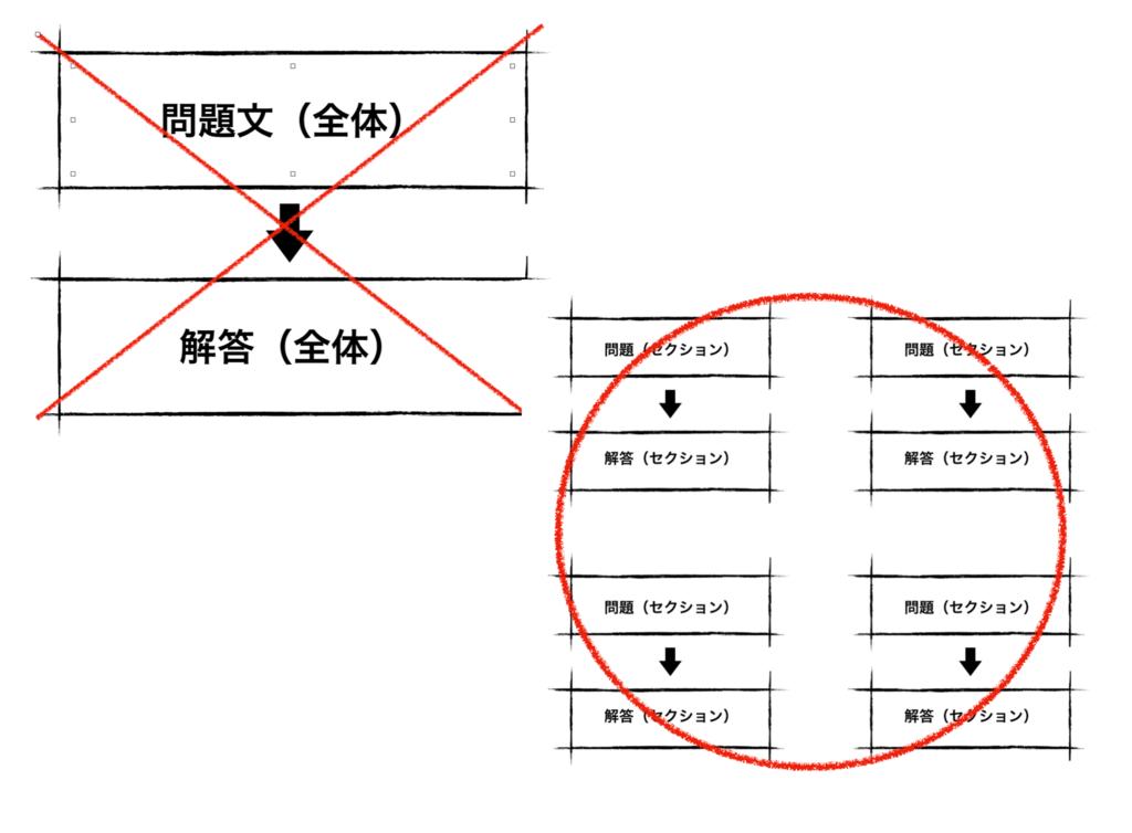 f:id:daimaru-side:20180627145149p:image:w500