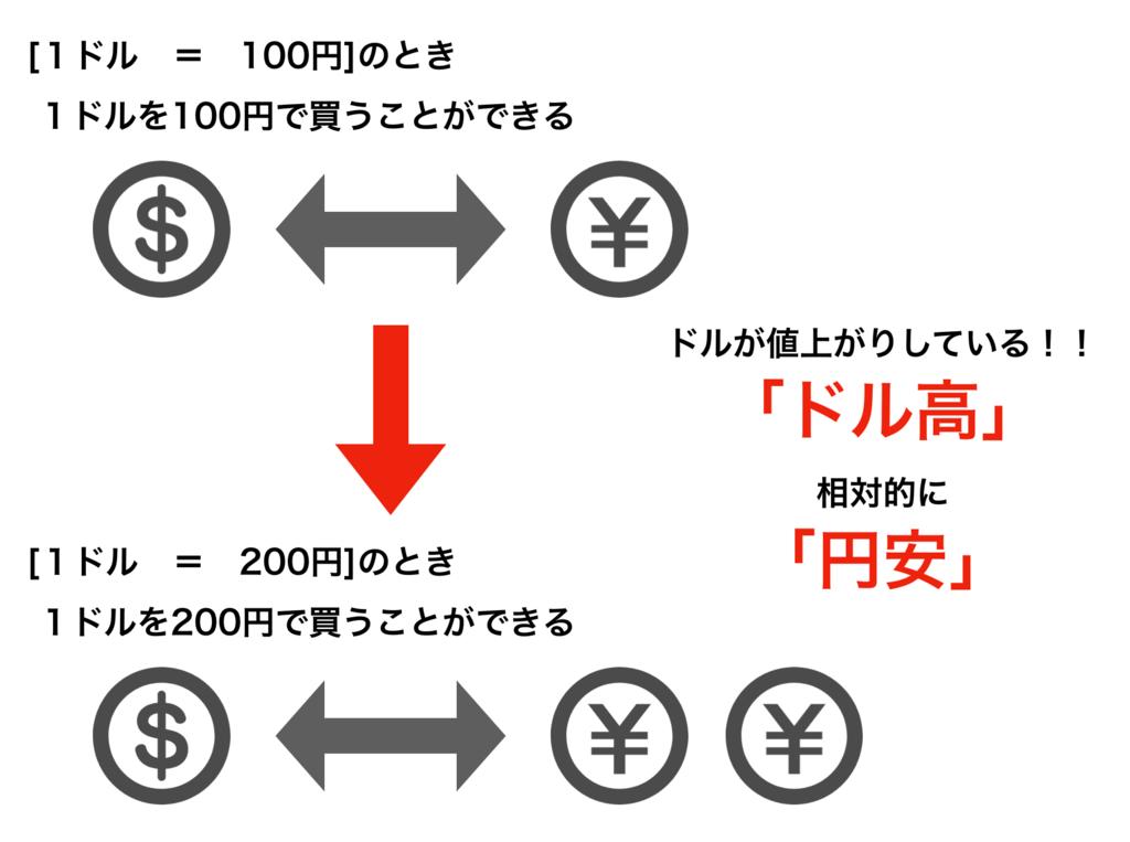 f:id:daimaru-side:20181218235932p:plain