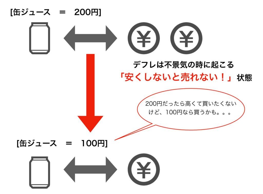 f:id:daimaru-side:20181226014029p:plain