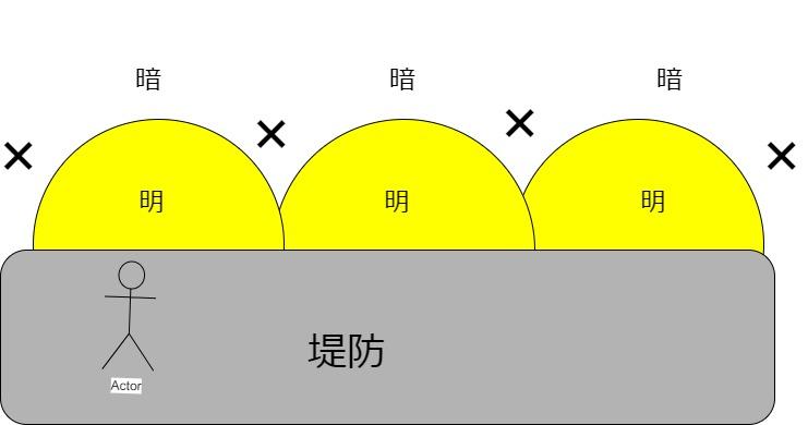 f:id:gagagigo-px:20180202230041j:plain