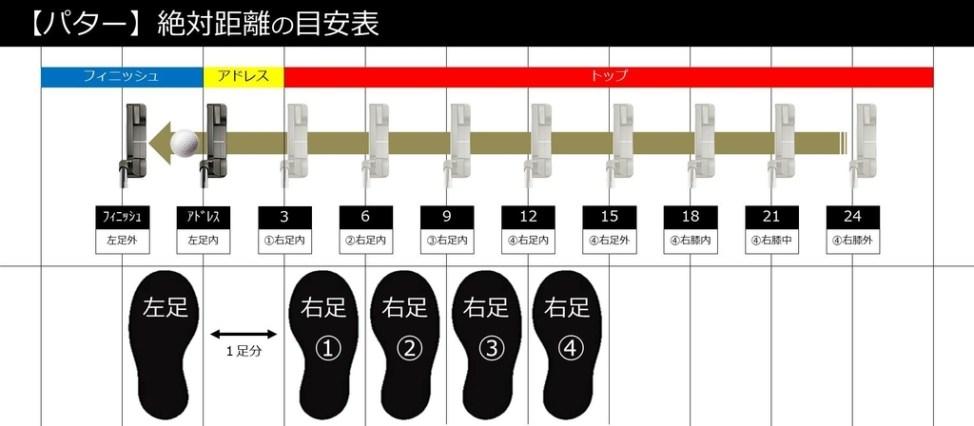 f:id:golf_samurai11:20181128121943j:plain