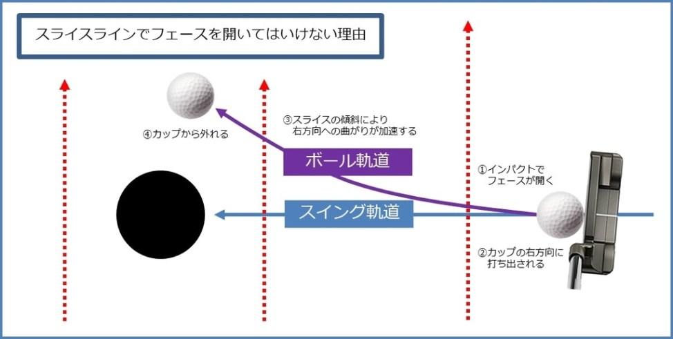 f:id:golf_samurai11:20181227231003j:plain
