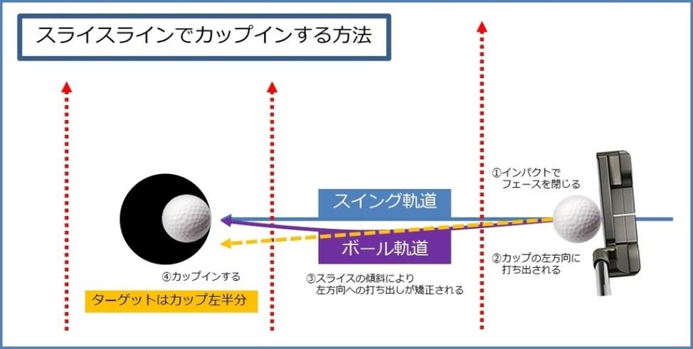 f:id:golf_samurai11:20181227231441j:plain