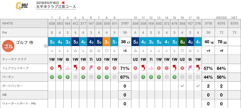 f:id:golf_samurai11:20190517154245p:plain