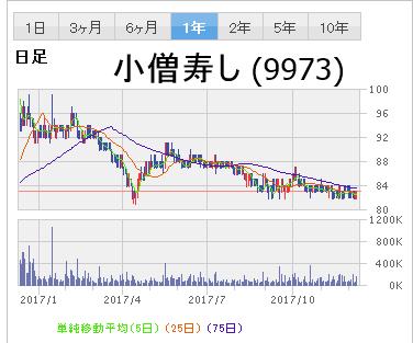 f:id:gunmamatanaka:20171212012705p:plain
