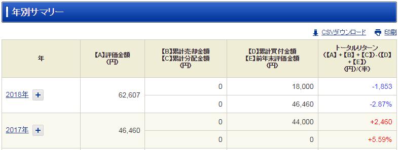 f:id:h-kashi:20180703120843p:plain