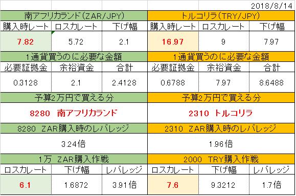 f:id:h-kashi:20180814222322p:plain