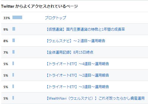 f:id:h-kashi:20180820183939p:plain