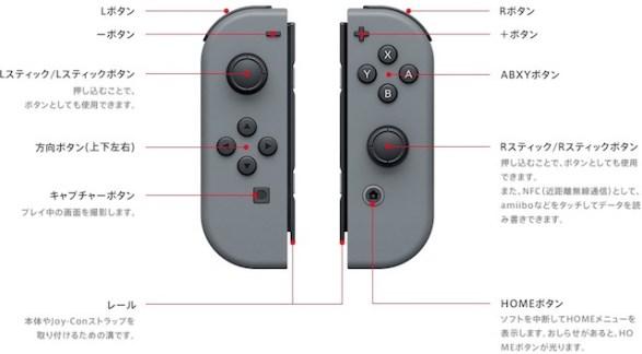 「ニンテンドースイッチ ボタン 画像」の画像検索結果