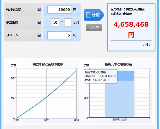 f:id:hurugaki:20200121020836p:plain
